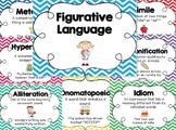 Figurative Language Posters in Skinny Chevron