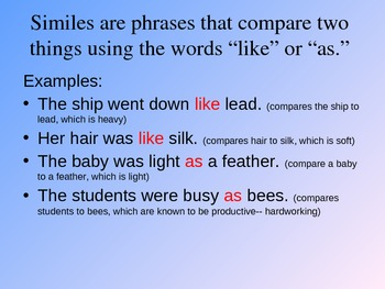 Figurative Language PowerPoint: Similes, Metaphors, and Idioms