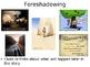Figurative Language Powerpoint (27 slides)