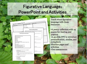 figurative language powerpoint and activities by emily