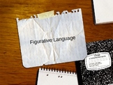 Figurative Language Powerpoint and Activity (Using Popular
