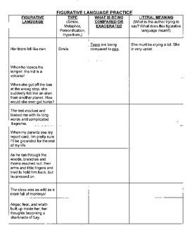 Figurative Language Practice - Grades 4,5,6,7,8