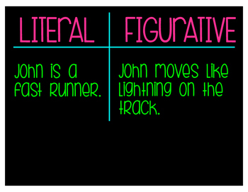 Figurative Language Presentation & Sort Activity