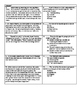 Figurative Language - Pretest and Post-test (with key) Standard 1.4.11