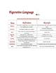Figurative Language Project Booklet