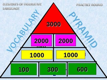 Figurative Language - Pyramid Game