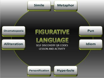 Figurative Language QR Scanner Discovery and Decoder Game (PowerPoint Version)