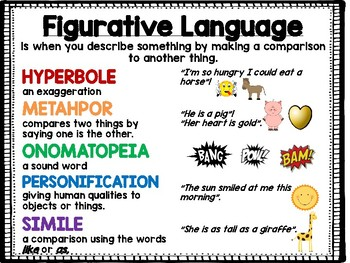 Figurative Language Reference Poster/ Anchor Achart