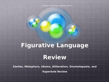 Figurative Language State Test Review (editable)