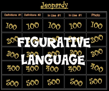 Figurative Language Review Jeopardy Game