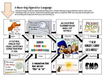 Figurative Language Review Maze