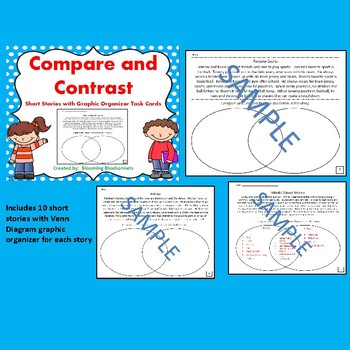 Figurative Language-Sensory Language-Sequence-Summary-Compare and Contrast