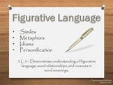 Figurative Language - Simile, Metaphor, Idiom, Personification