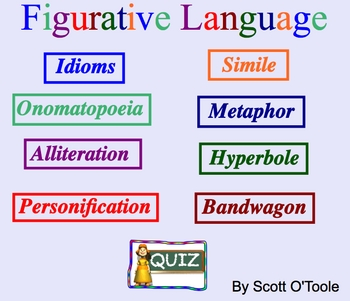 Figurative Language Smartboard Language Arts Lesson