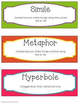 Figurative Language Sort! Review or Assess 7 Types of Figurative Language