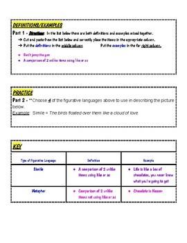 Figurative Language Sorting Activity
