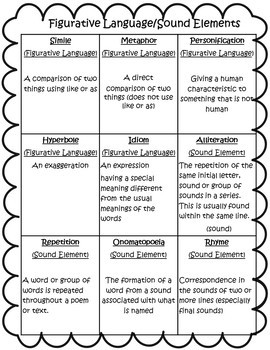 Figurative Language and Sound Elements Terms Page for Journal