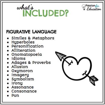 Figurative Language Stop & Jots