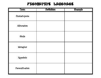 Figurative Language Study