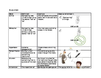 Figurative Language Study Guide/Graphic Organizer