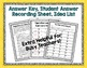 Figurative Language Task Cards and Poster Set - Common Core Aligned