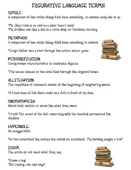 Figurative Language Terms