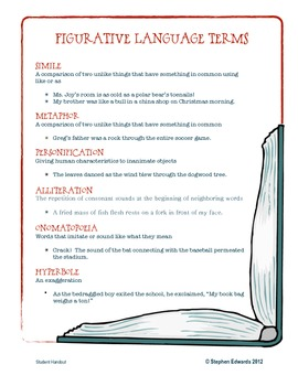 Figurative Language Terms Handout