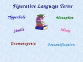 Figurative Language Terms and Examples-PPT