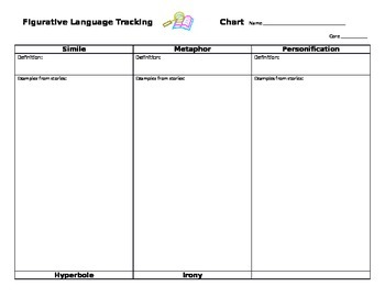 Figurative Language Tracking Chart