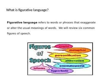 Figurative Language Unit Bundle