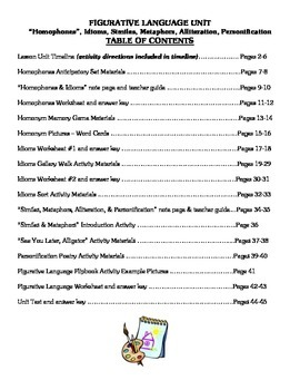 Figurative Language Unit - Homophones, Similes, Idioms and more