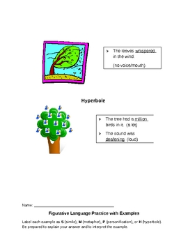 Figurative Language: Unit Materials All-in-One DEAL!