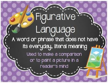 Figurative Language Unit-Similes, Metaphors, etc Colorful, Interactive, Complete