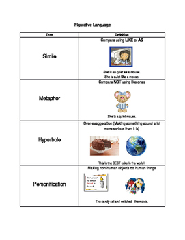 Figurative Language Visual Aids