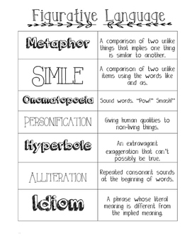 Figurative Language Vocabulary