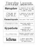 Figurative Language Vocabulary