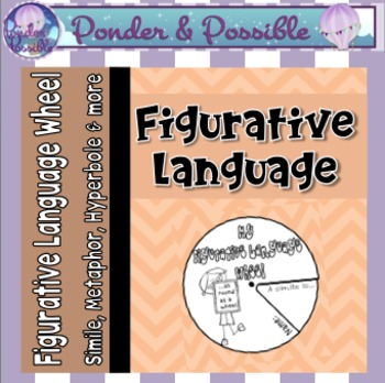 Figurative Language Wheel