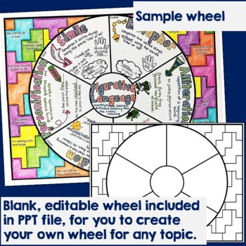 Figurative Language Wheel