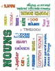 Common and Proper Nouns -Word Cloud Posters - Freebie