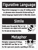 Figurative Language Word Wall