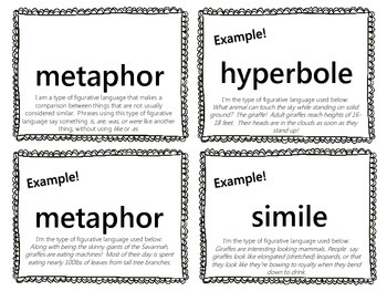 Figurative Language Word Wall with Definitions & Examples