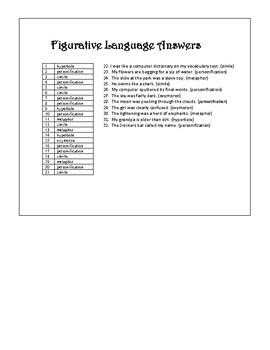 Figurative Language Word Work