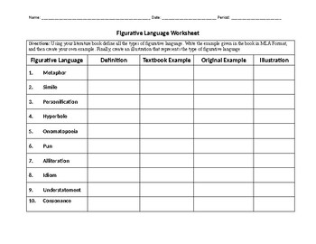 Figurative Language Worksheet