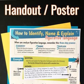Figurative Language Worksheets {Name, Identify and Explain ...