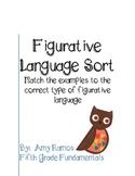 Figurative Language and Idiom Sort Activity RL5.4, RL4.4, RL6.4 RL3.4 L5.5a