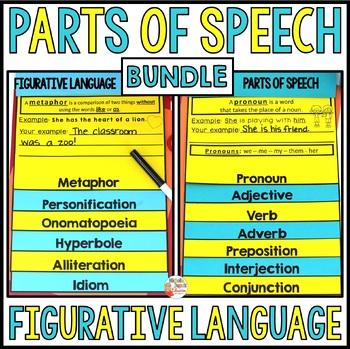 Figurative Language Book by Patricia Hudak | Teachers Pay Teachers