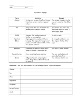 Figurative Language and Poem Sound Devices Lesson Resources