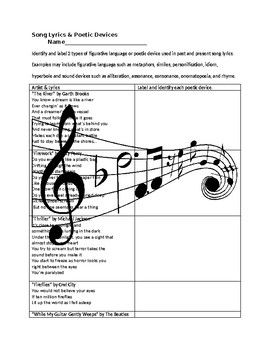 Figurative Language and Poetic Devices in Song Lyrics