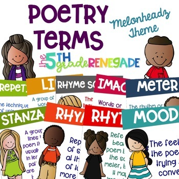 Figurative Language and Poetry Bundle Color Melonheadz Theme Banners Posters