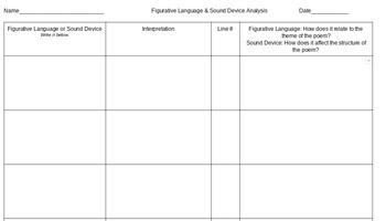 Figurative Language and Sound Devices Graphic Organizer